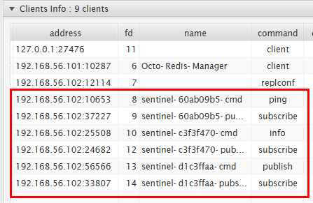 redis sentinel monitor client info
